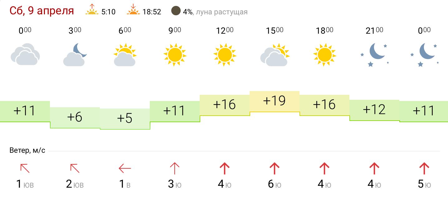 газета улица московская пенза: