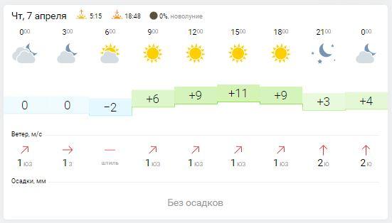 Праздники день медика украина