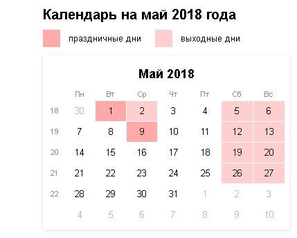 Индустриальный календарь: как отдыхаем на8марта