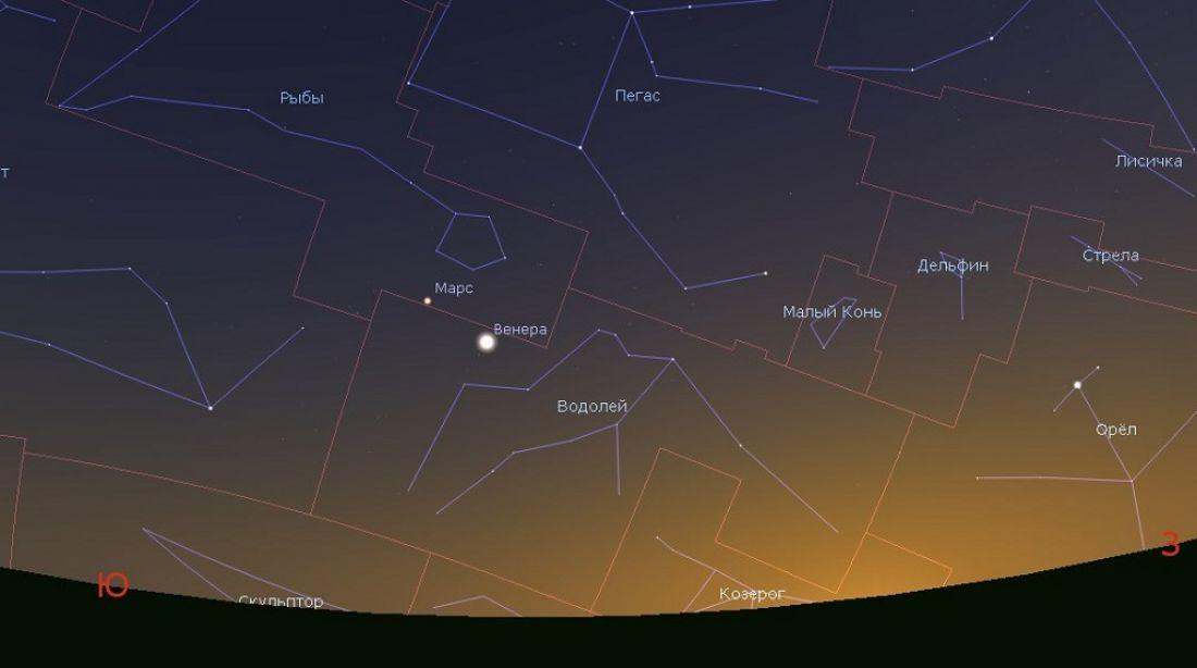 расположение планет на звездном небе фото подсветку двухуровневой